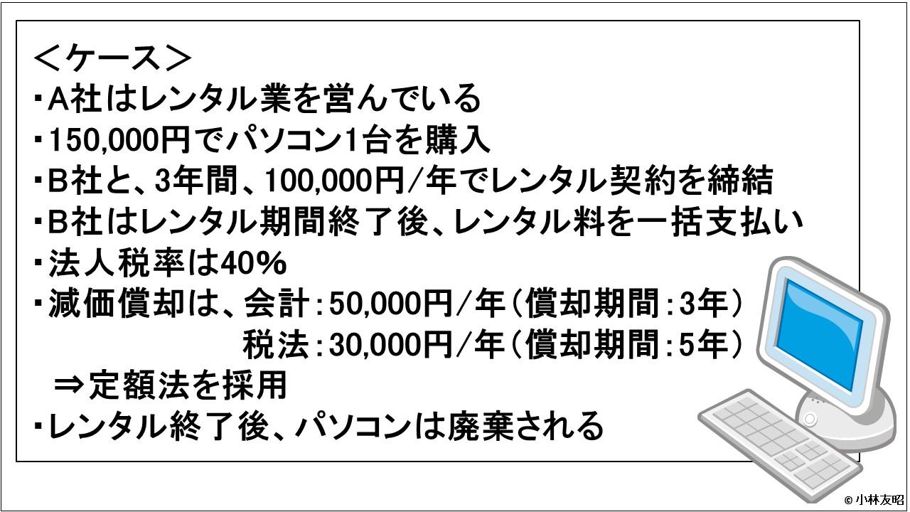 管理会計(基礎編)_レンタル業のケース