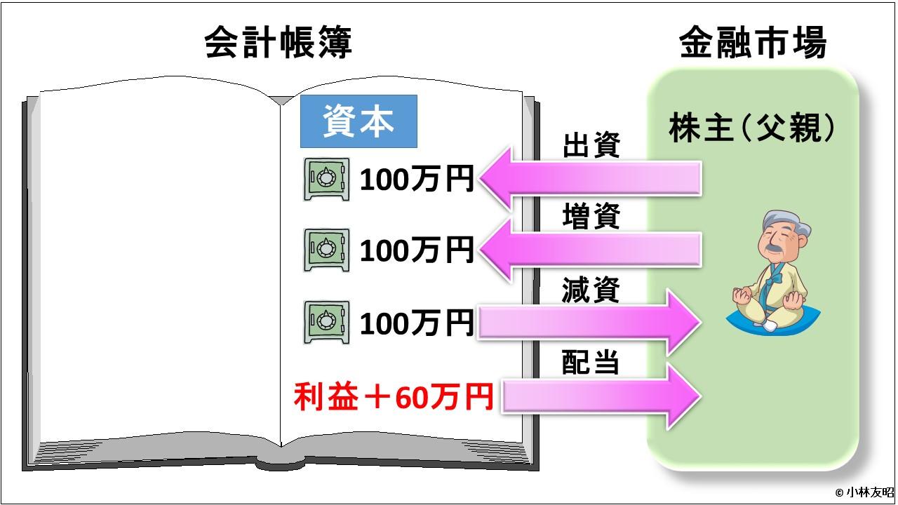 20141004152305e3c