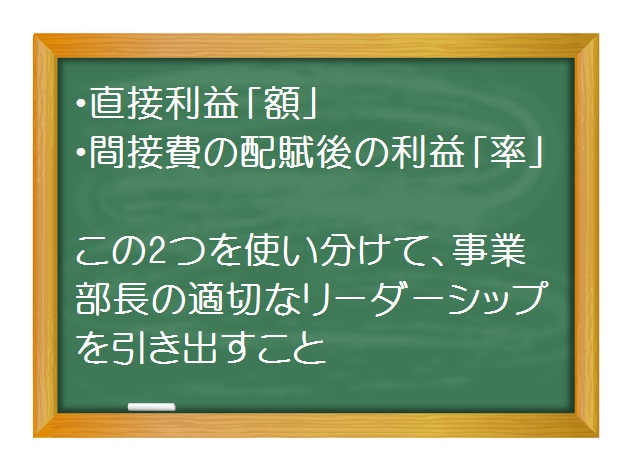 管理会計(基礎編)_事業部別業績管理 間接費の配賦