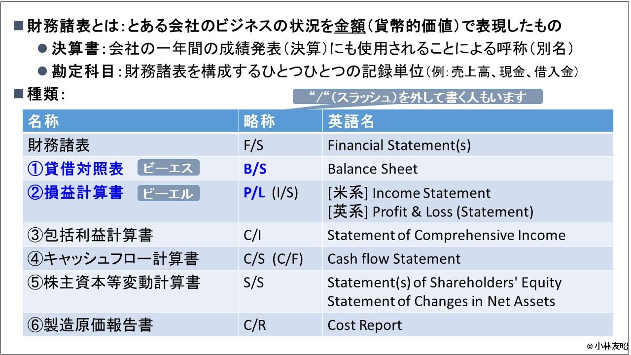 会計(基礎編)_財務諸表の定義と種類
