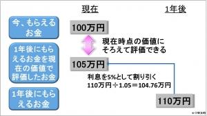 2014101319053170cs
