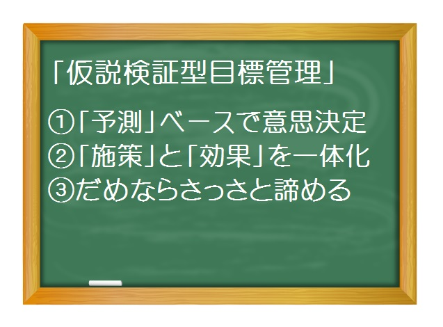 経営管理(基礎編)_仮説検証型目標管理の方法