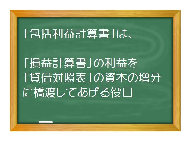 会計(基礎編)_包括利益計算書を斬る(1)