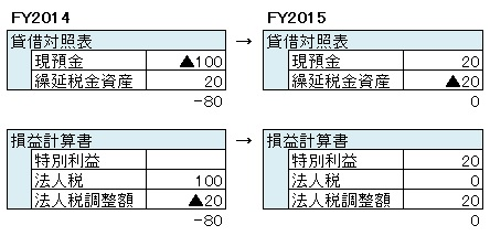 20150101192604fc0