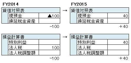20150101192608e43