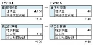 20150101192608e43s