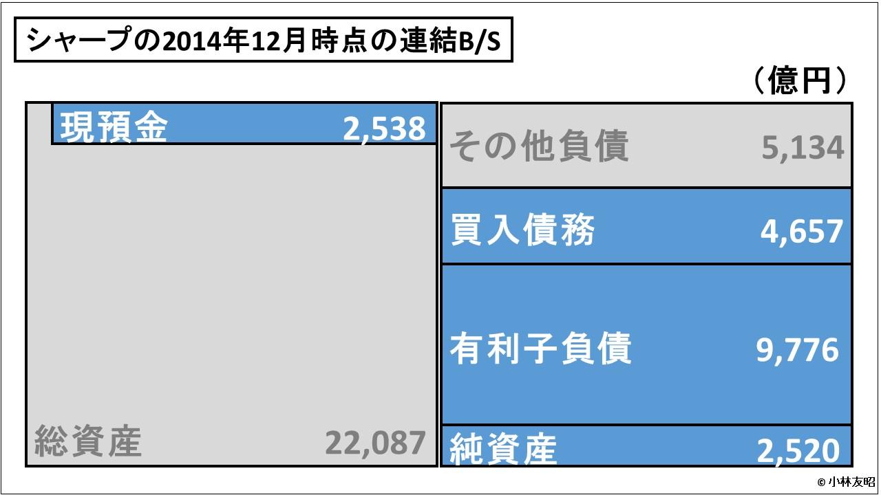 20150303204807b00