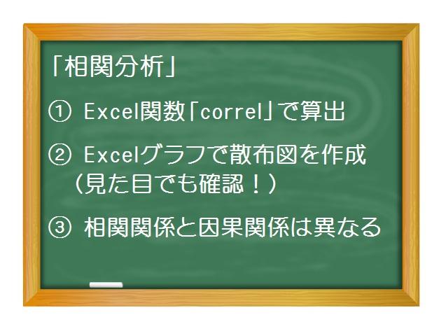 財務分析(入門編)_成長性分析(7)相関分析