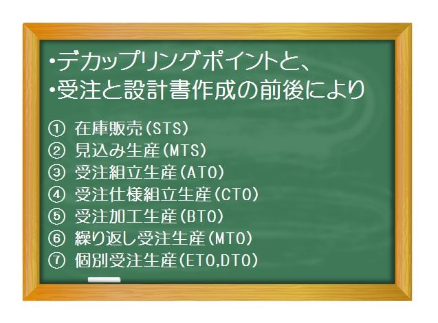 経営管理(基礎編)_サプライチェーン管理(3)- デカップリングポイントによる7つのビジネスモデル