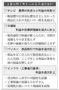 東芝_主要分野で考えられる不適切会計_日本経済新聞_20150626