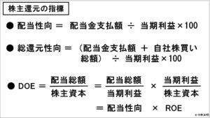 経営管理会計トピック_株主還元の各指標