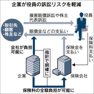 企業が役員の訴訟リスクを軽減_日本経済新聞_20150704