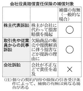 会社役員賠償責任保険_日本経済新聞_20150704
