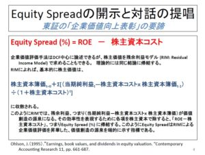 Equity Spread_20130516