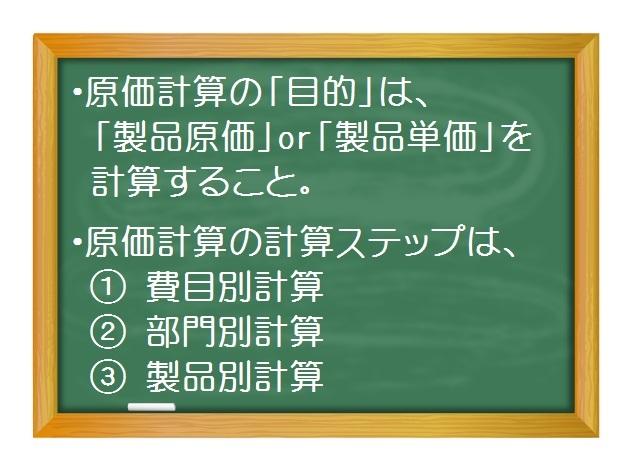 原価計算(入門編)_原価計算 超入門(1)原価計算の見取り図
