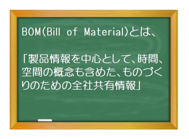 経営管理(基礎編)_エンジニアリングチェーン管理(2)- 製品情報共有のツールはBOMなり