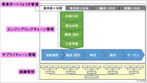 経営管理(基礎編)_経営管理の全体像