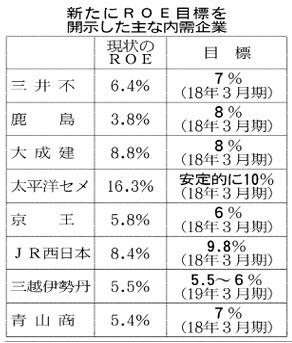 新たにROE目標を開示した主な内需企業_日本経済新聞朝刊_20150903