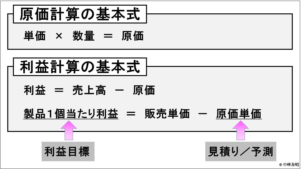 原価計算(入門編)_原価計算と利益計算の基本式