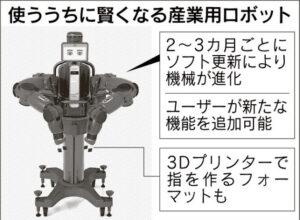 使ううちに賢くなる産業用ロボット_日本経済新聞朝刊_20150925