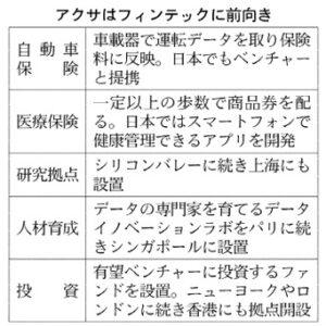 20151012_アクサはフィンテックに前向き_日本経済新聞朝刊