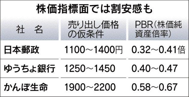 株価指標面では割安感も_日本経済新聞朝刊_20151008