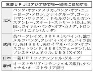20150930_三菱UFJはアジア勢で唯一提携に参加する_日本経済新聞朝刊
