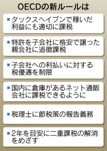 20151009_OECD新ルール_日本経済新聞夕刊