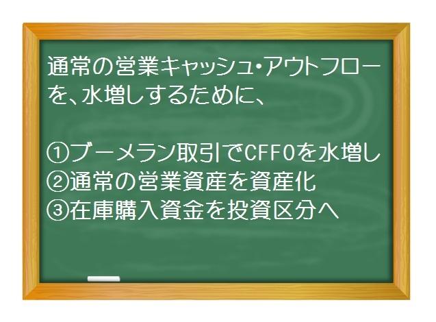 財務会計(入門編)_不適切会計の手段 -キャッシュフロー操作(3)通常の営業キャッシュ・アウトフローを投資の区分にシフト