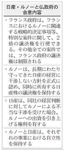 20151212_日産・ルノーと仏政府の合意内容_日本経済新聞朝刊
