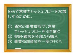 財務会計(入門編)_不適切会計の手段 -キャッシュフロー操作(4)事業の買収・売却を使った営業キャッシュフローの水増し