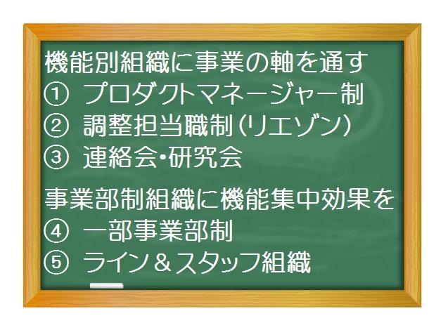 経営管理(基礎編)_組織管理(2)- 組織デザインパターンの応用形 「機能別組織」と「事業部制組織」の間には