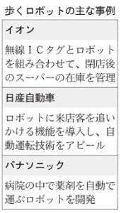 20160202_歩くロボットの主な事例_日本経済新聞朝刊