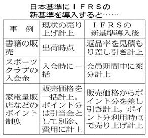 20160126_日本基準にIFRSの新基準を導入すると_日本経済新聞朝刊