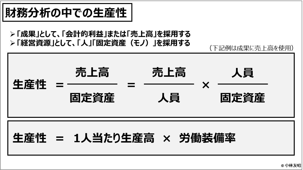 財務分析(入門編)_財務分析の中での生産性