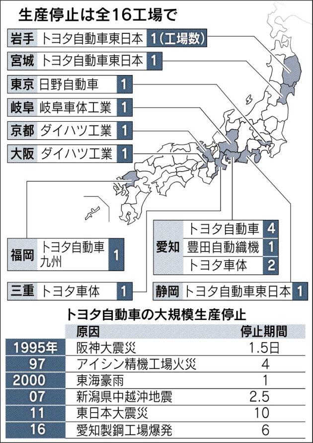 20160202_トヨタ生産停止は全16工場で_日本経済新聞朝刊
