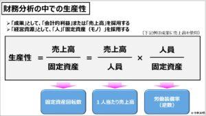 財務分析(入門編)_財務分析の中での生産性3
