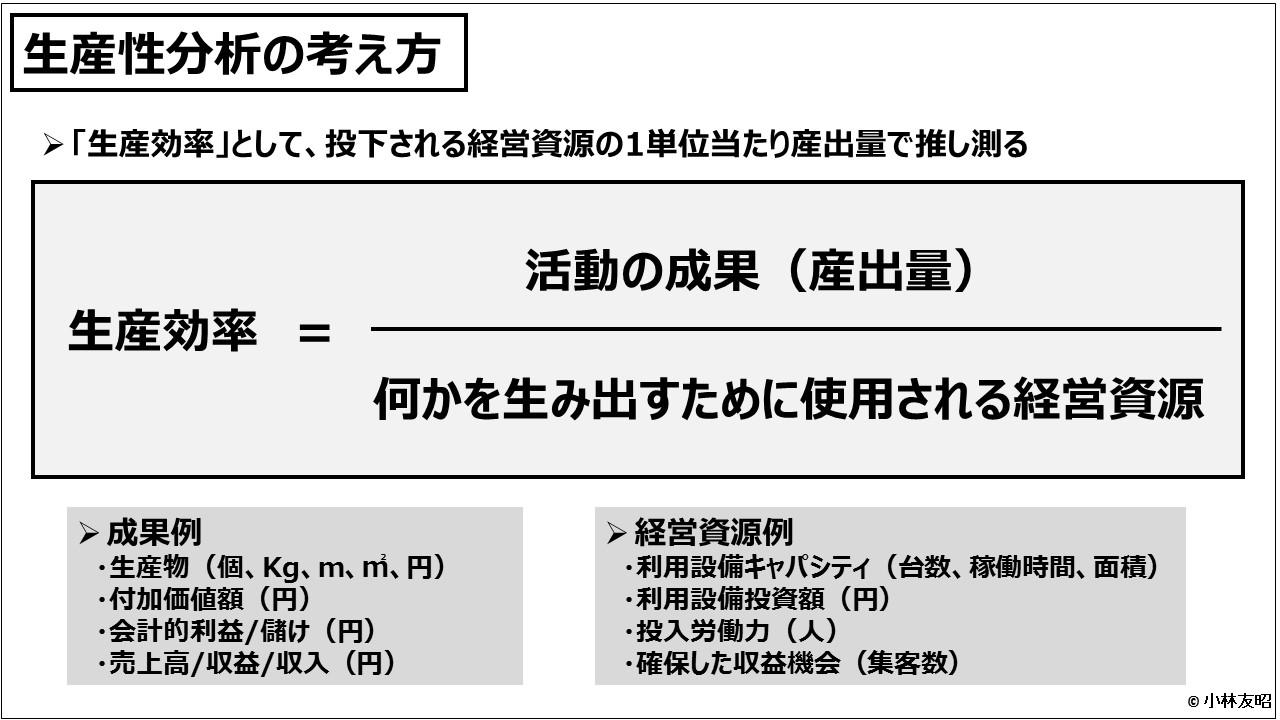 財務分析(入門編)_生産性分析の考え方