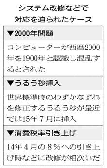 20160216_システム改修などで対応を迫られたケース_日本経済新聞朝刊