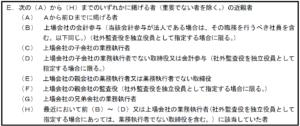 20160308_東証_社外役員の資格禁止要件4