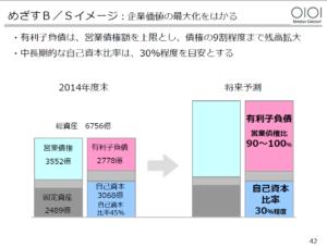 20160309_丸井グループ_42_めざすB/Sイメージ
