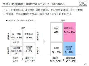 20160309_丸井グループ_40_今後の財務戦略