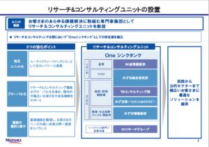 20160303_みずほFG_リサーチ&コンサルティングユニットの設置