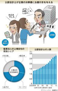 20160215_公認会計士の仕事_日本経済新聞夕刊
