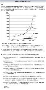 20160218_大学入試新テスト問題例_世界史_日本経済新聞朝刊