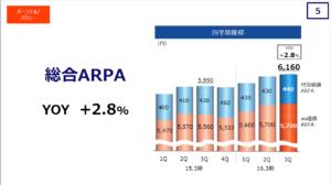 20160417_KDDI_総合ARPA_2015年度第3四半期決算説明資料