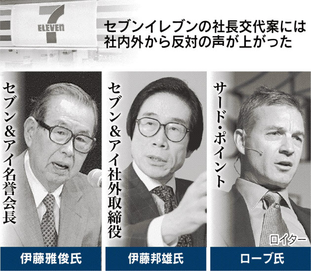 20160422_セブンイレブンの社長交代案には社内外から反対の声が上がった_日本経済新聞朝刊