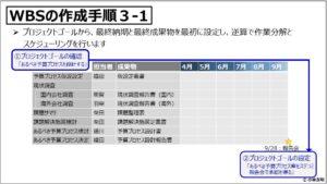 PM(基礎編)_WBSの作成手順3-1