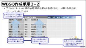 PM(基礎編)_WBSの作成手順3-2
