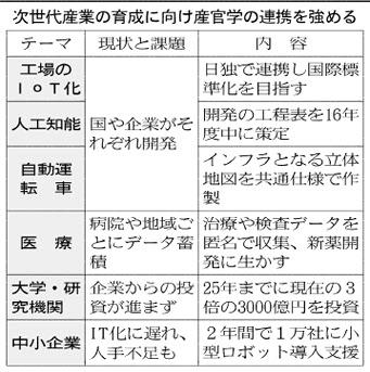 20160412_エヌビディアの歩み_日本経済新聞朝刊